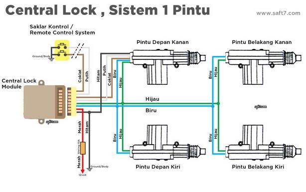 wiring diagram central lock avanza wiring image pemasangan sentral lock regardinamogrup on wiring diagram central lock avanza
