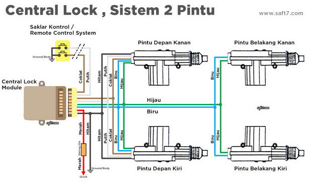 Wiring diagram alarm mobil avanza wire center pemasangan sentral lock regardinamogrup rh regardinamogrup wordpress com gambar modifikasi mobil avanza harga mobil avanza swarovskicordoba Choice Image